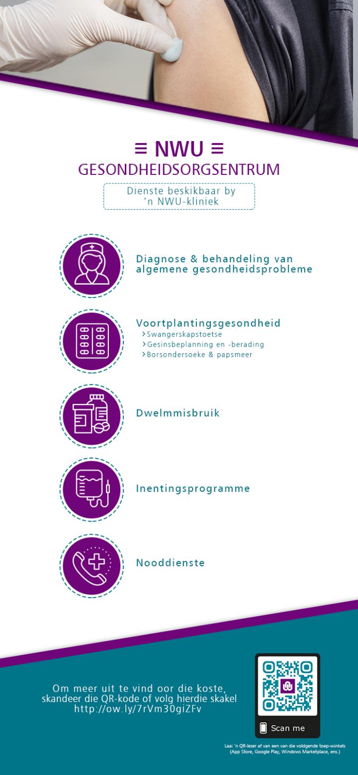 Infographic Gesondheidsentrum
